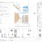 Home´sデザイナーズ住宅//no,47